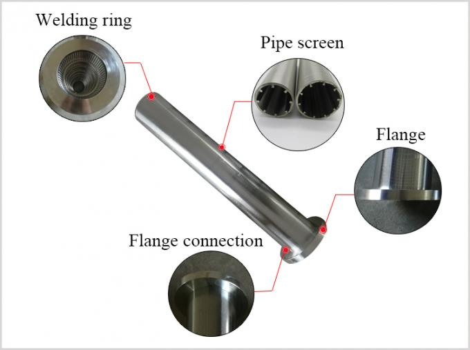 slotted wire resin trap screen filter