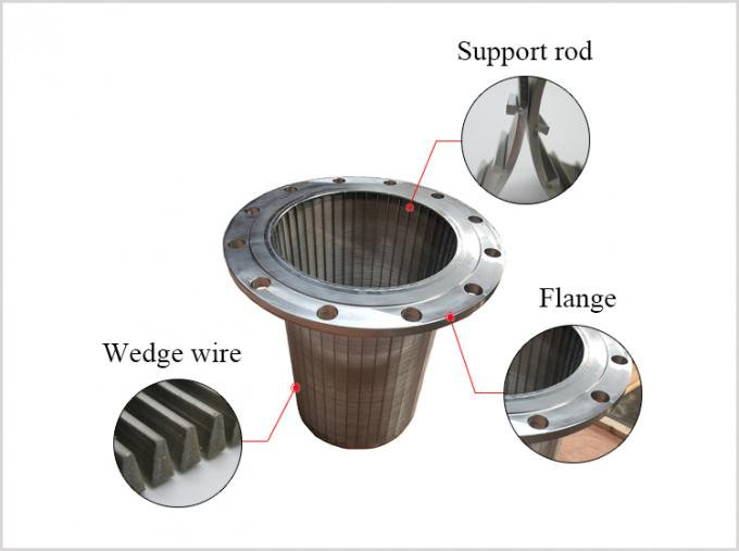 wedge wire resin trap screen filter